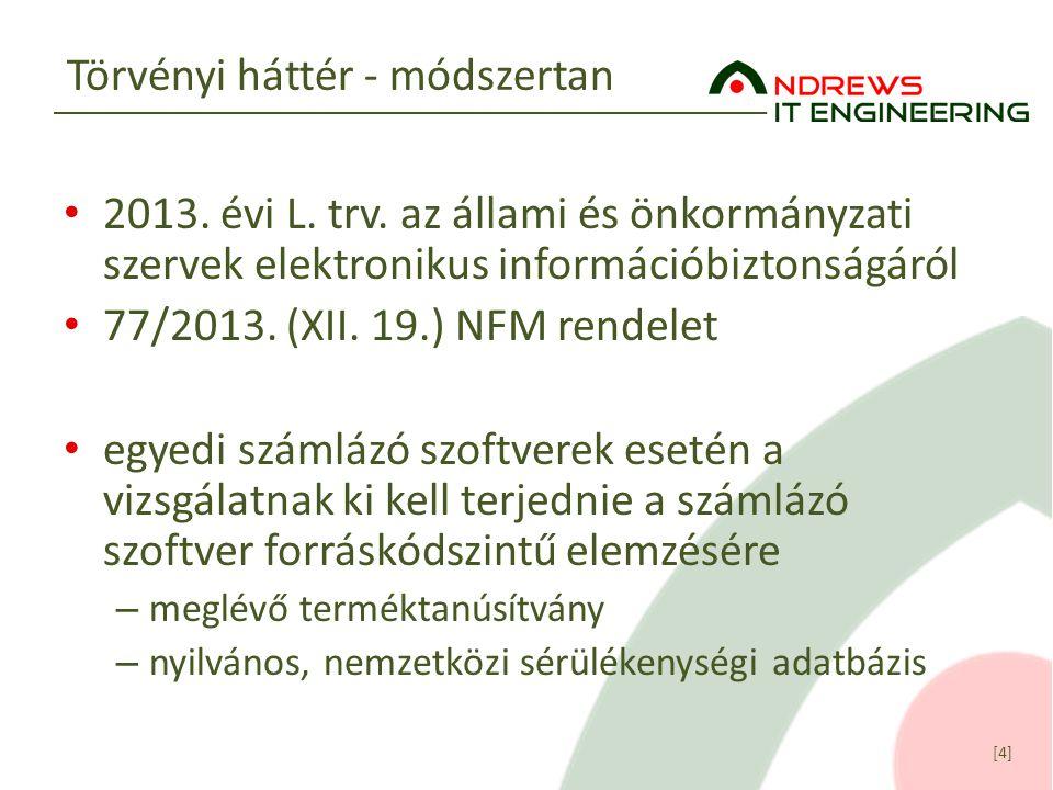 [4] Törvényi háttér - módszertan 2013. évi L. trv. az állami és önkormányzati szervek elektronikus információbiztonságáról 77/2013. (XII. 19.) NFM ren