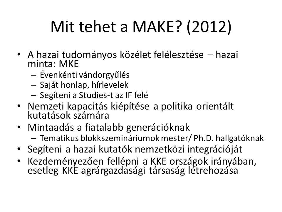 Mit tehet a MAKE? (2012) A hazai tudományos közélet felélesztése – hazai minta: MKE – Évenkénti vándorgyűlés – Saját honlap, hírlevelek – Segíteni a S