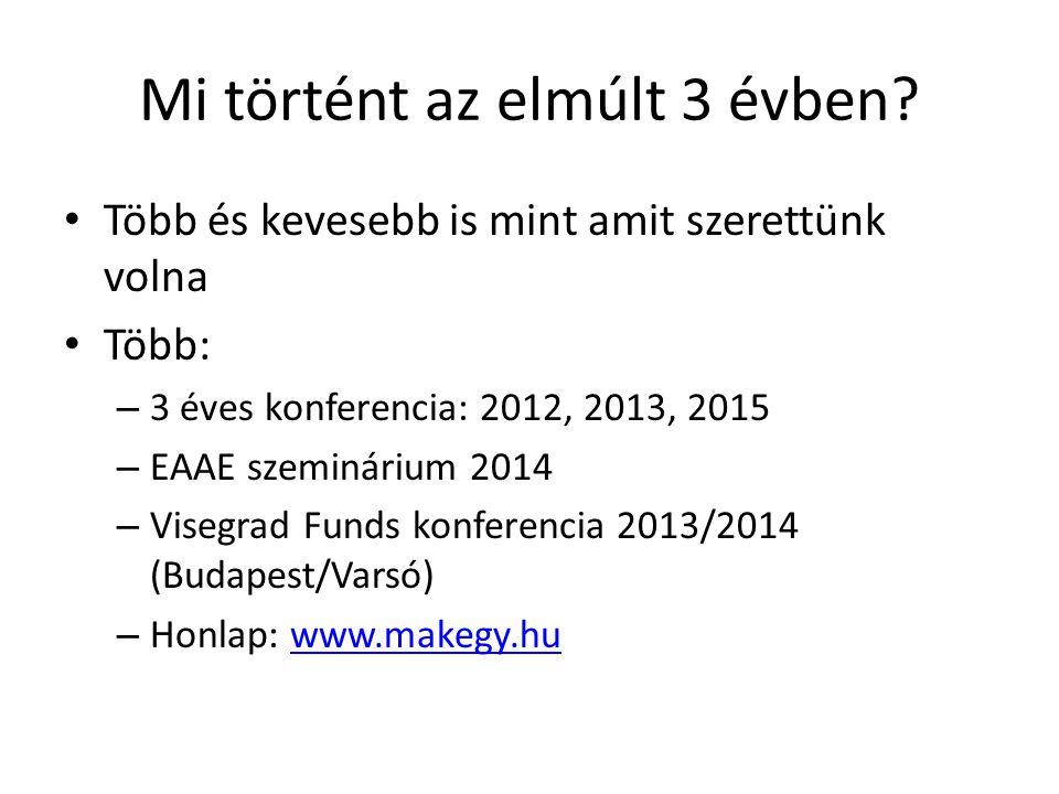 Mi történt az elmúlt 3 évben? Több és kevesebb is mint amit szerettünk volna Több: – 3 éves konferencia: 2012, 2013, 2015 – EAAE szeminárium 2014 – Vi