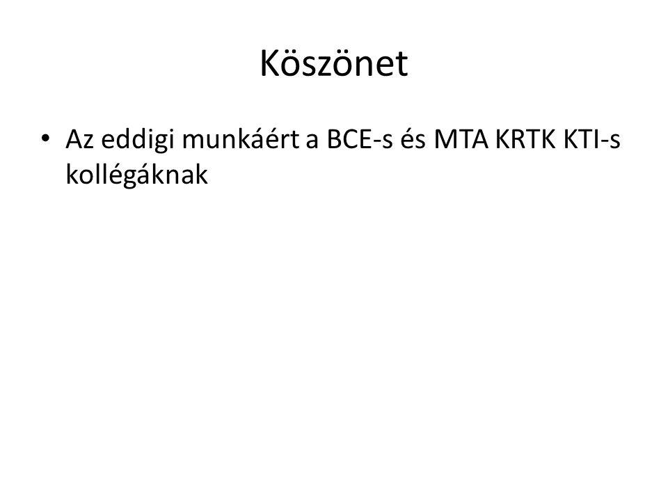 Köszönet Az eddigi munkáért a BCE-s és MTA KRTK KTI-s kollégáknak