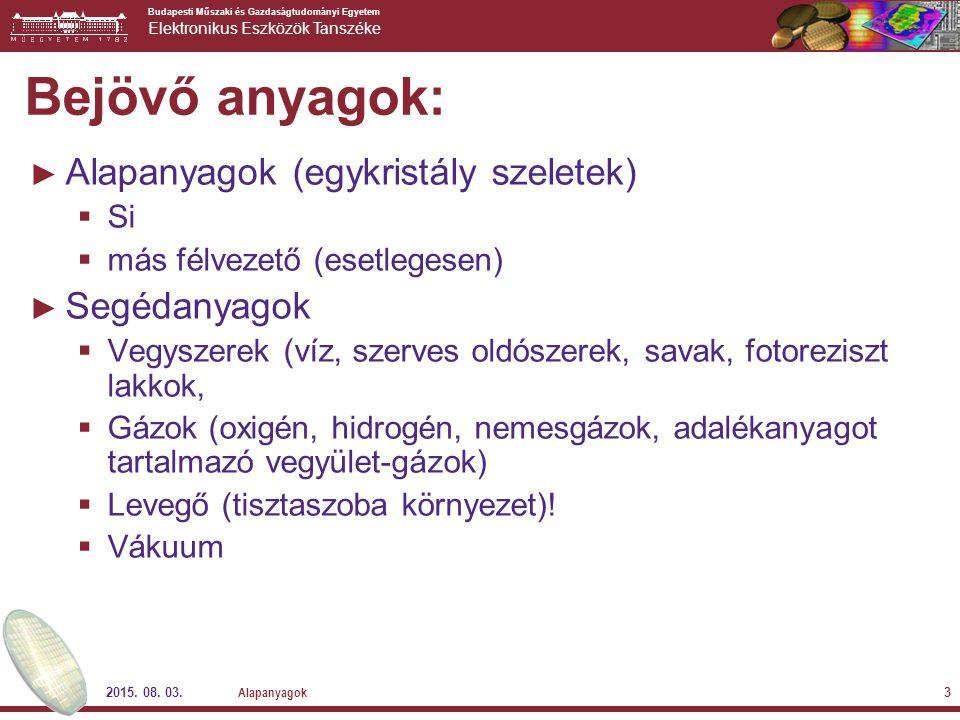Budapesti Műszaki és Gazdaságtudományi Egyetem Elektronikus Eszközök Tanszéke 2015.