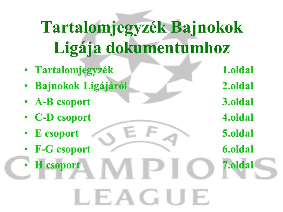 Tartalomjegyzék Bajnokok Ligája dokumentumhoz Tartalomjegyzék1.oldal Bajnokok Ligájáról2.oldal A-B csoport3.oldal C-D csoport4.oldal E csoport5.oldal