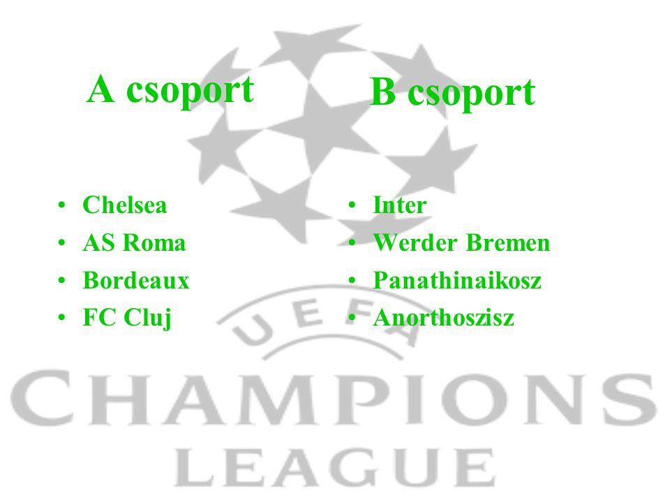 A csoport Chelsea AS Roma Bordeaux FC Cluj Inter Werder Bremen Panathinaikosz Anorthoszisz B csoport
