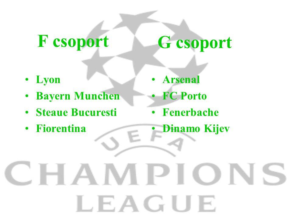 F csoport Lyon Bayern Munchen Steaue Bucuresti Fiorentina Arsenal FC Porto Fenerbache Dinamo Kijev G csoport