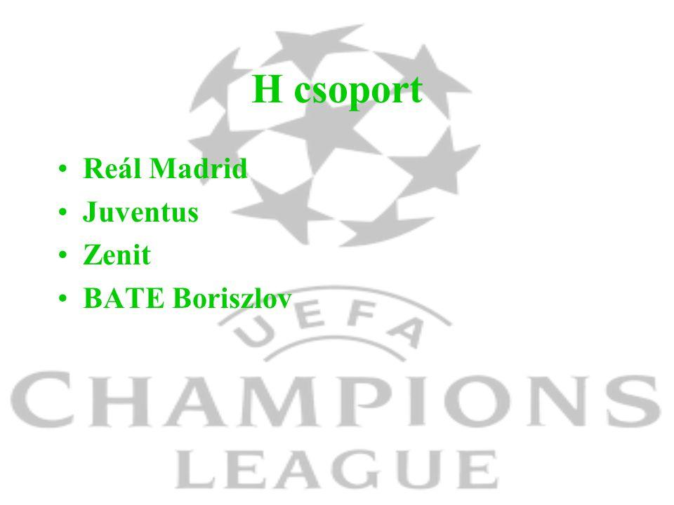H csoport Reál Madrid Juventus Zenit BATE Boriszlov