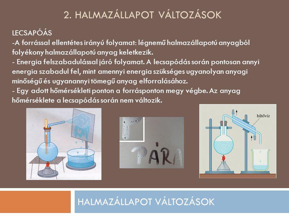 2. HALMAZÁLLAPOT VÁLTOZÁSOK HALMAZÁLLAPOT VÁLTOZÁSOK LECSAPÓÁS -A forrással ellentétes irányú folyamat: légnemű halmazállapotú anyagból folyékony halm