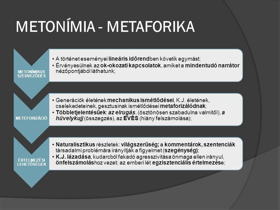 METONÍMIA - METAFORIKA METONÍMIKUS SZERVEZŐDÉS A történet eseményei lineáris időrendben követik egymást; Érvényesülnek az ok-okozati kapcsolatok, amik