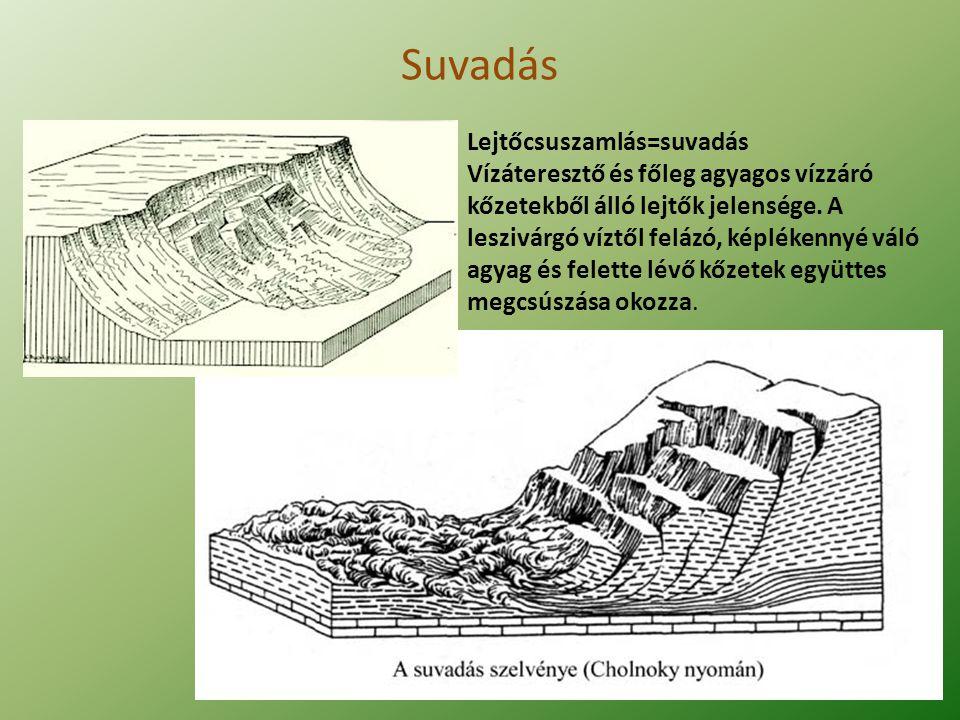 Pleisztocén suvadások Legkedvezőbb éghajlati feltételei a pleisztocén interglaciális és interstadiális időszakok melegebb csapadékos fázisai A peremterületek töréslépcsőinek elrombolása, lejtők átformálása Legimpozánsabb suvadások a Szekszárdi-dombvidék felszínén Ma már csak a suvadás hatalmas testei ismerhetők fel, a szakadásoknak és suvadás nyelveknek nyomuk sincs Legszebb előfordulás: Várhegy, Gyertyámos-hegy, Cserhát- hegy, Palánki-hegy, Bottyán-hegy, Simontornya és Tolnanémedi környéke, Kapos-perem, Bartina-hegy, Bakta- hegy