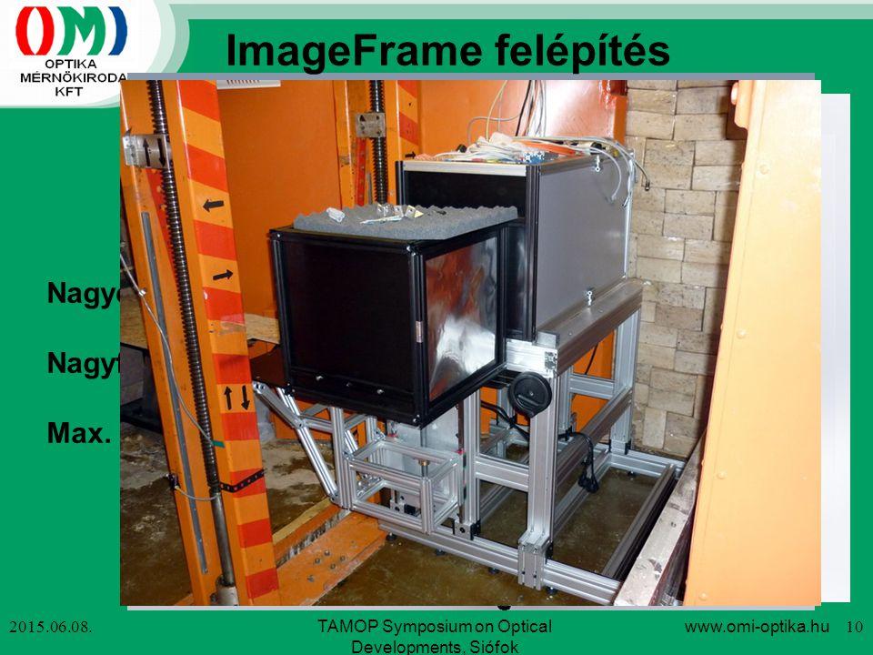Nagyérzékenységű kamerák Nagyfényerejű objektívek – expozíciós idő csökkentése Max. neutron nyalábméret: átm. 250mm ImageFrame felépítés 2015.06.08.ww
