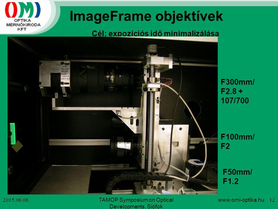 ImageFrame objektívek Cél: expozíciós idő minimalizálása 2015.06.08.www.omi-optika.hu 12TAMOP Symposium on Optical Developments, Siófok F300mm/ F2.8 +