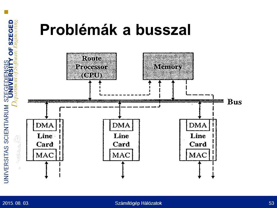 UNIVERSITY OF SZEGED D epartment of Software Engineering UNIVERSITAS SCIENTIARUM SZEGEDIENSIS Problémák a busszal ■Az adat kétszer halad át rajta ■A c