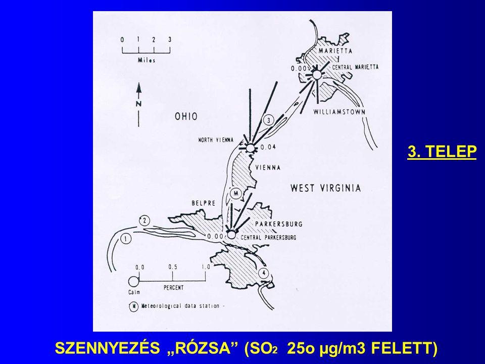 """SZENNYEZÉS """"RÓZSA"""" (SO 2 25o µg/m3 FELETT) 3. TELEP"""