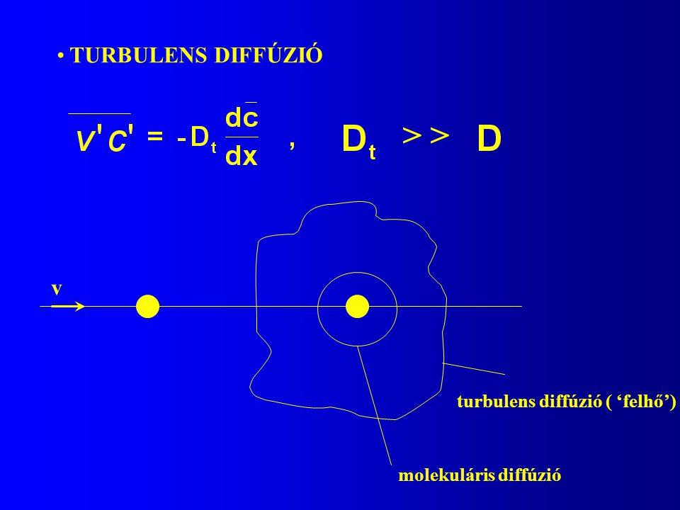 TURBULENS DIFFÚZIÓ > v turbulens diffúzió ( 'felhő') molekuláris diffúzió