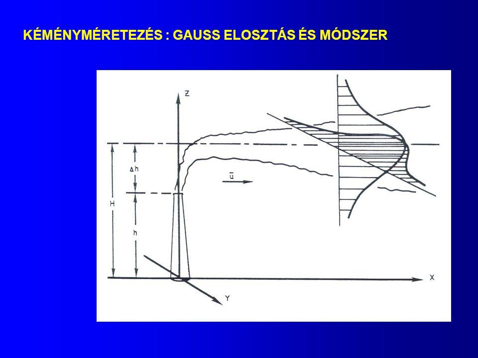 KÉMÉNYMÉRETEZÉS : GAUSS ELOSZTÁS ÉS MÓDSZER