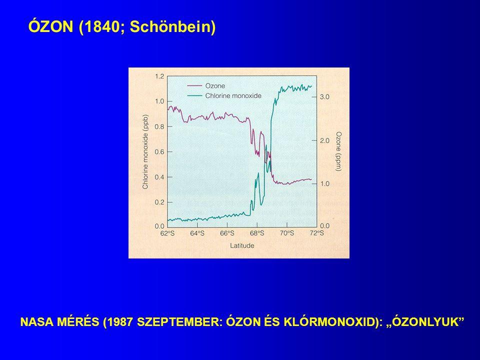 """ÓZON (1840; Schönbein) NASA MÉRÉS (1987 SZEPTEMBER: ÓZON ÉS KLÓRMONOXID): """"ÓZONLYUK"""""""
