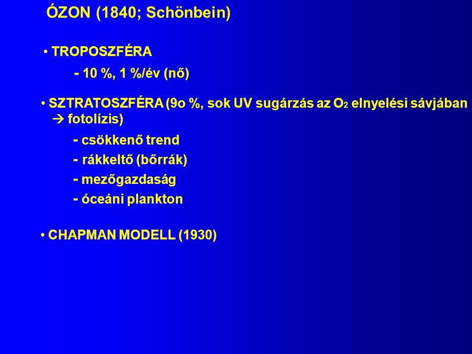 TROPOSZFÉRA - 10 %, 1 %/év (nő) SZTRATOSZFÉRA (9o %, sok UV sugárzás az O 2 elnyelési sávjában  fotolízis) - csökkenő trend - rákkeltő (bőrrák) - mez