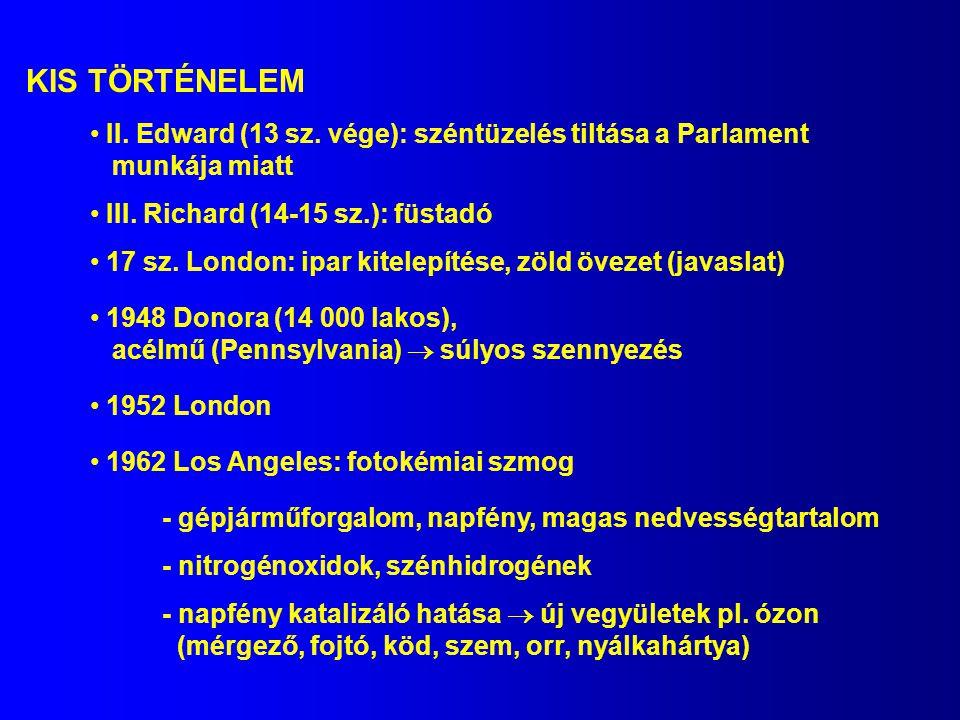 KIS TÖRTÉNELEM II. Edward (13 sz. vége): széntüzelés tiltása a Parlament munkája miatt III. Richard (14-15 sz.): füstadó 17 sz. London: ipar kitelepít