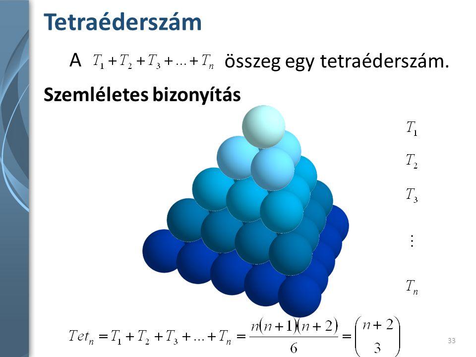 Tetraéderszám 33 Szemléletes bizonyítás A összeg egy tetraéderszám.
