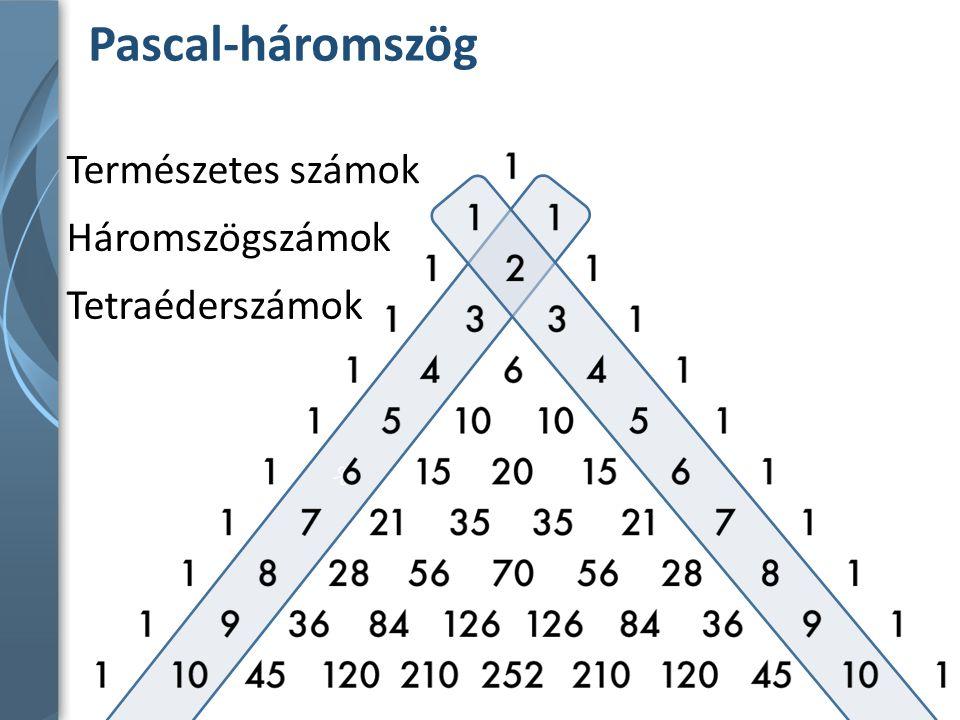 % Pascal-háromszög Természetes számok Háromszögszámok Tetraéderszámok