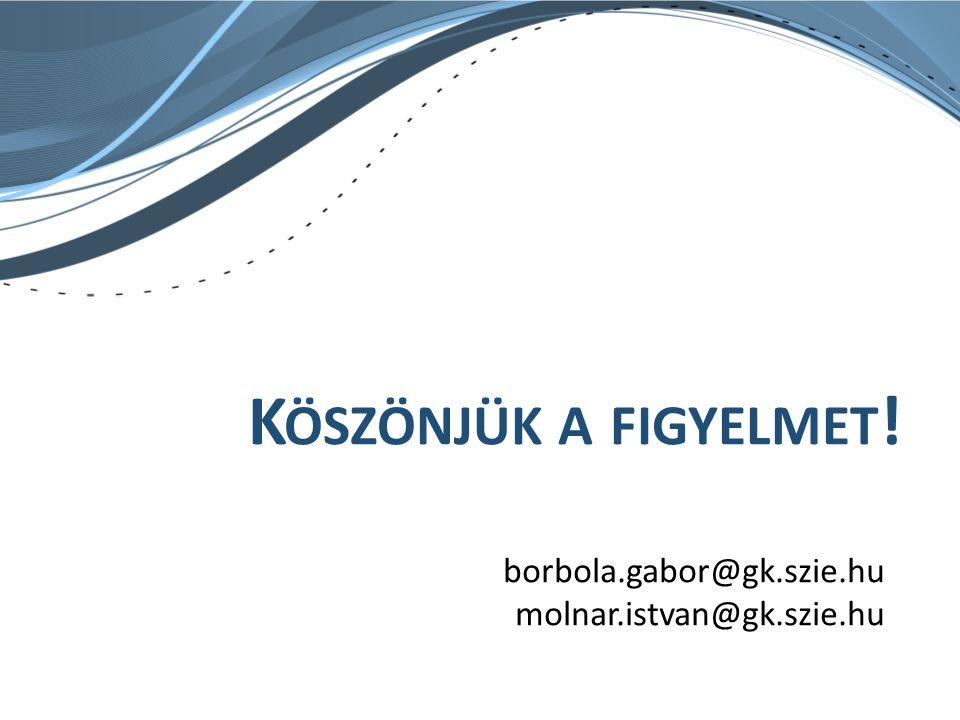 K ÖSZÖNJÜK A FIGYELMET ! borbola.gabor@gk.szie.hu molnar.istvan@gk.szie.hu