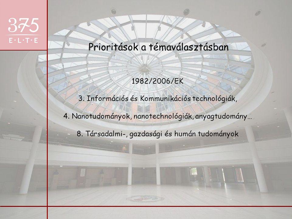 Prioritások a témaválasztásban 1982/2006/EK 3. Információs és Kommunikációs technológiák, 4. Nanotudományok, nanotechnológiák, anyagtudomány… 8. Társa
