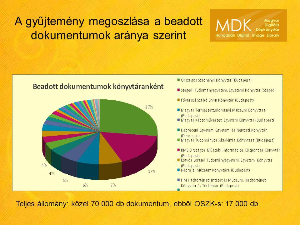 A gyűjtemény megoszlása a beadott dokumentumok aránya szerint Teljes állomány: közel 70.000 db dokumentum, ebből OSZK-s: 17.000 db.