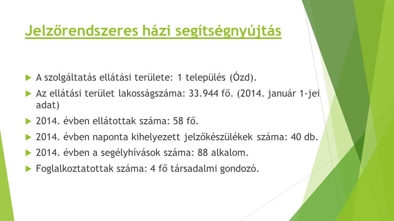 Jelzőrendszeres házi segítségnyújtás  A szolgáltatás ellátási területe: 1 település (Ózd).  Az ellátási terület lakosságszáma: 33.944 fő. (2014. jan
