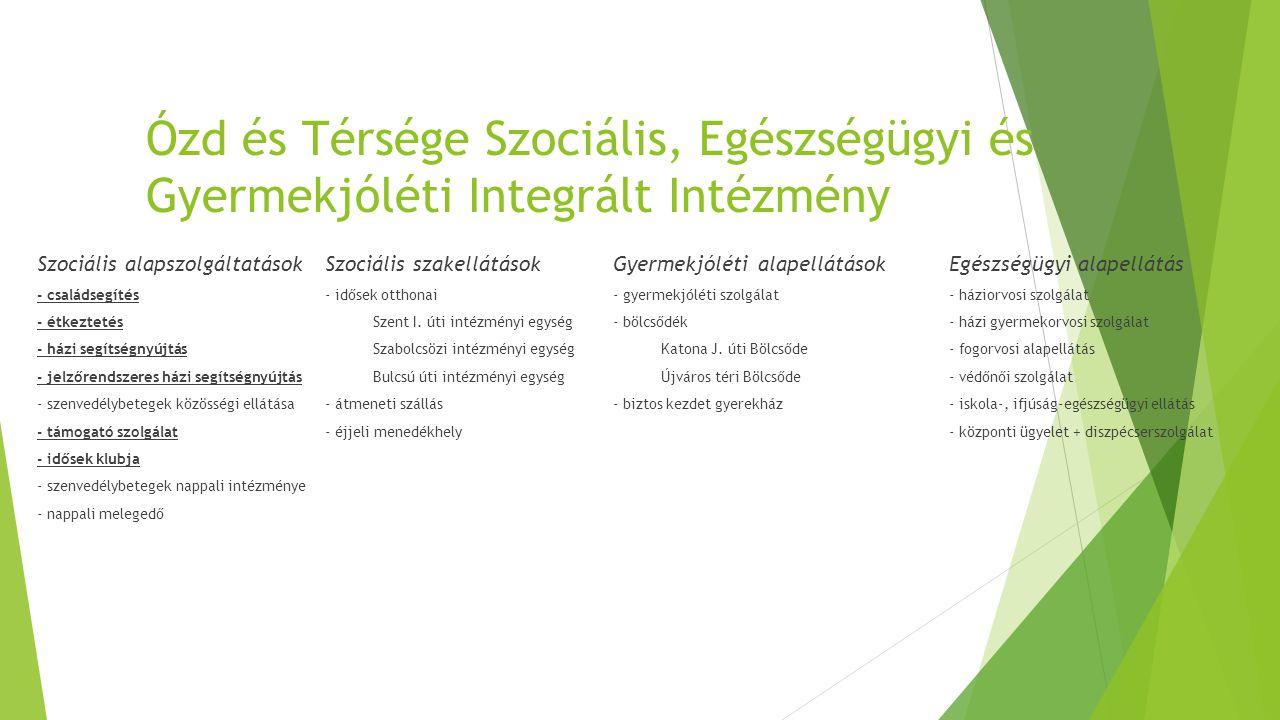 Ózd és Térsége Szociális, Egészségügyi és Gyermekjóléti Integrált Intézmény Szociális alapszolgáltatásokSzociális szakellátásokGyermekjóléti alapellát