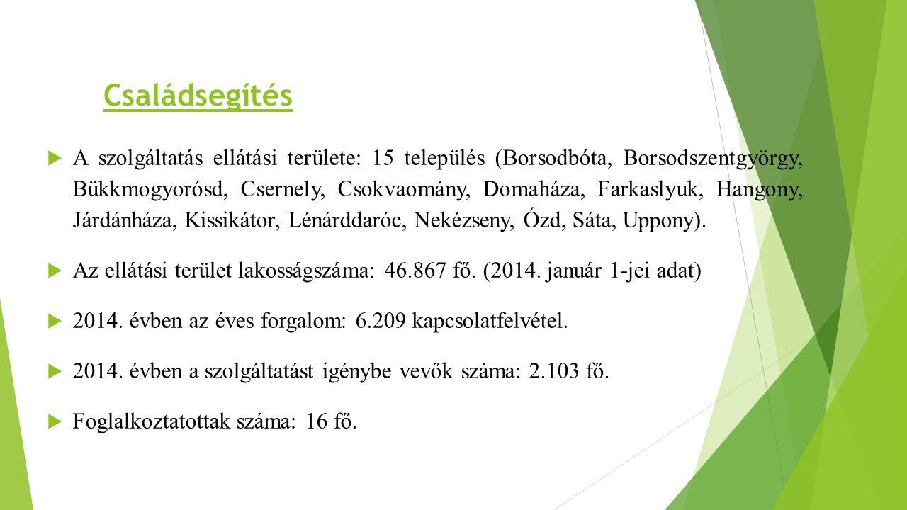 Családsegítés  A szolgáltatás ellátási területe: 15 település (Borsodbóta, Borsodszentgyörgy, Bükkmogyorósd, Csernely, Csokvaomány, Domaháza, Farkasl