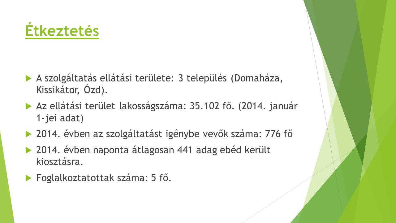 Étkeztetés  A szolgáltatás ellátási területe: 3 település (Domaháza, Kissikátor, Ózd).  Az ellátási terület lakosságszáma: 35.102 fő. (2014. január