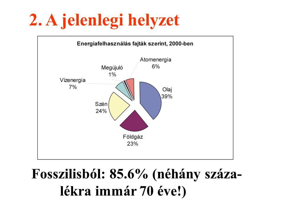 Fosszilisból: 85.6% (néhány száza- lékra immár 70 éve!) 2. A jelenlegi helyzet