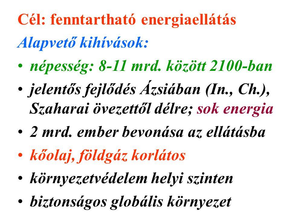 Cél: fenntartható energiaellátás Alapvető kihívások: népesség: 8-11 mrd. között 2100-ban jelentős fejlődés Ázsiában (In., Ch.), Szaharai övezettől dél