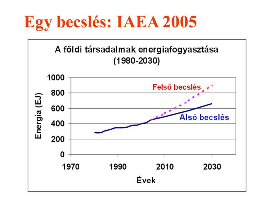 Egy becslés: IAEA 2005