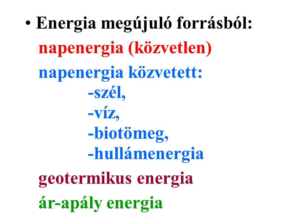 Energia megújuló forrásból: napenergia (közvetlen) napenergia közvetett: -szél, -víz, -biotömeg, -hullámenergia geotermikus energia ár-apály energia