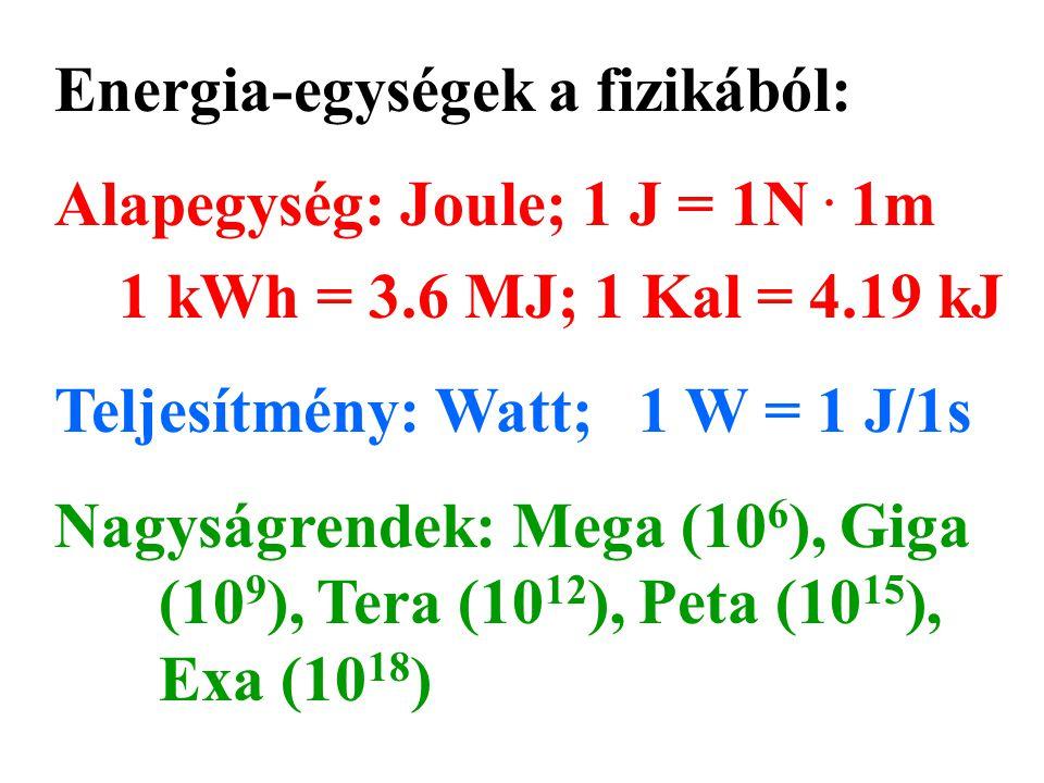 Energia-egységek a fizikából: Alapegység: Joule; 1 J = 1N. 1m 1 kWh = 3.6 MJ; 1 Kal = 4.19 kJ Teljesítmény: Watt; 1 W = 1 J/1s Nagyságrendek: Mega (10