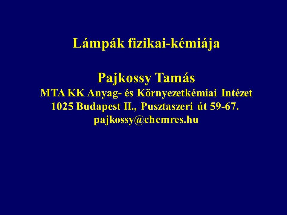Lámpák fizikai-kémiája Pajkossy Tamás MTA KK Anyag- és Környezetkémiai Intézet 1025 Budapest II., Pusztaszeri út 59-67.