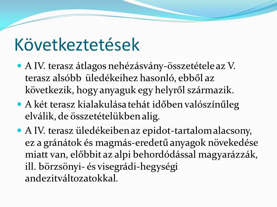 Következtetések A IV. terasz átlagos nehézásvány-összetétele az V.