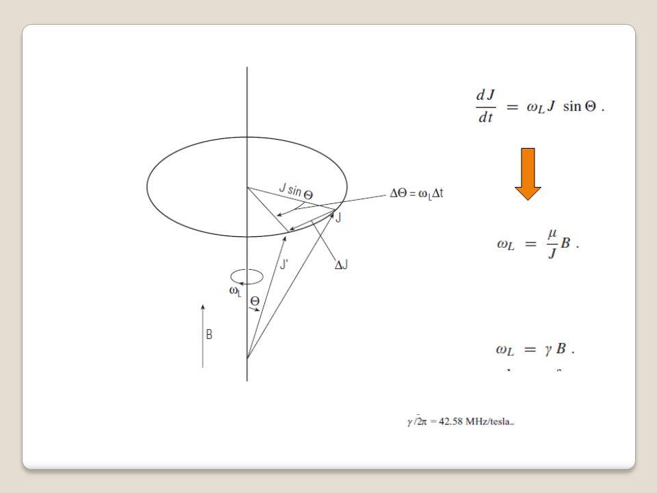 Proton Larmor-frekvencia földi mágneses térben kb. 2000 Hz
