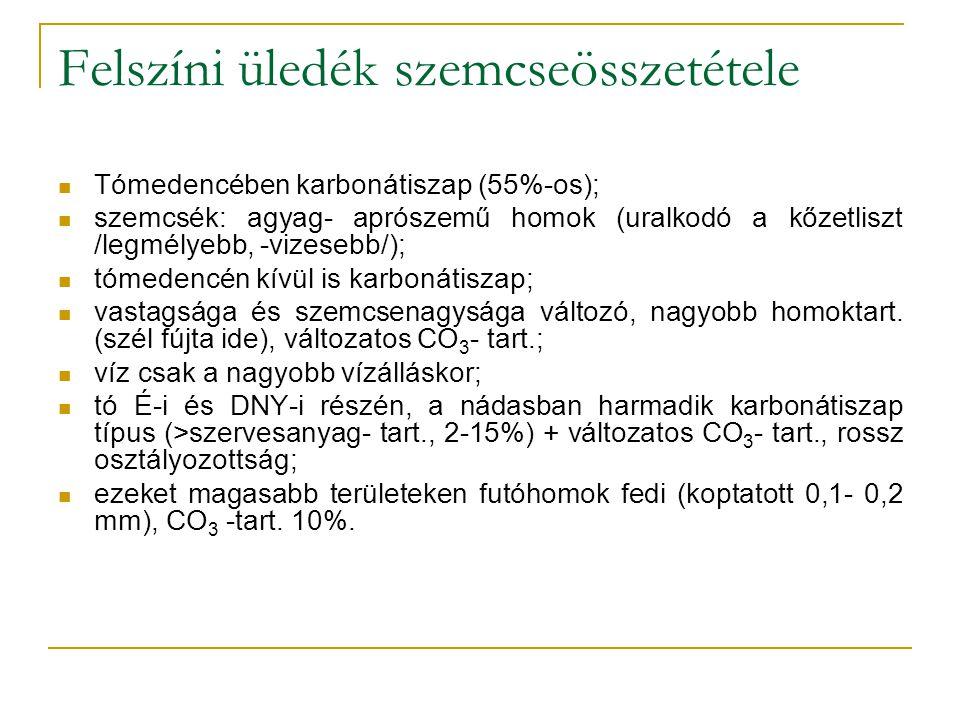 Felszíni üledék szemcseösszetétele Tómedencében karbonátiszap (55%-os); szemcsék: agyag- aprószemű homok (uralkodó a kőzetliszt /legmélyebb, -vizesebb/); tómedencén kívül is karbonátiszap; vastagsága és szemcsenagysága változó, nagyobb homoktart.