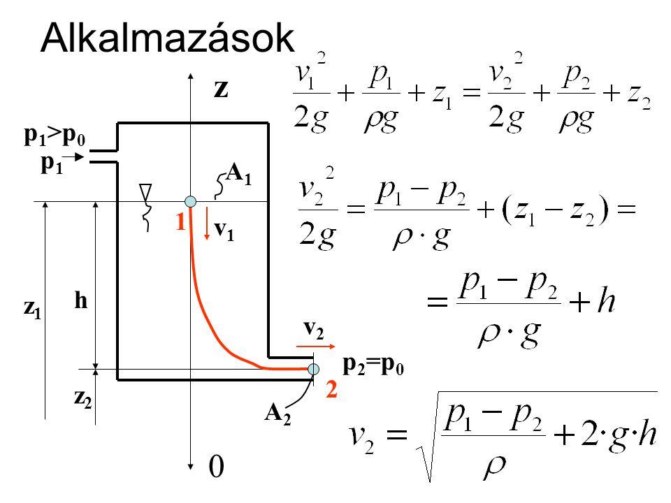 Alkalmazások z1z1 z2z2 h p1p1 p 1 >p 0 1 2 v1v1 v2v2 A2A2 A1A1 p 2 =p 0 z 0
