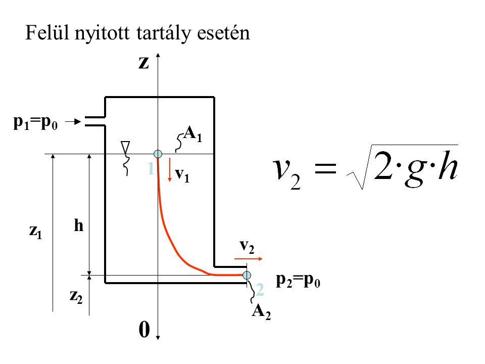 z1z1 z2z2 h p 1 =p 0 1 2 v1v1 v2v2 A2A2 A1A1 p 2 =p 0 Felül nyitott tartály esetén z 0