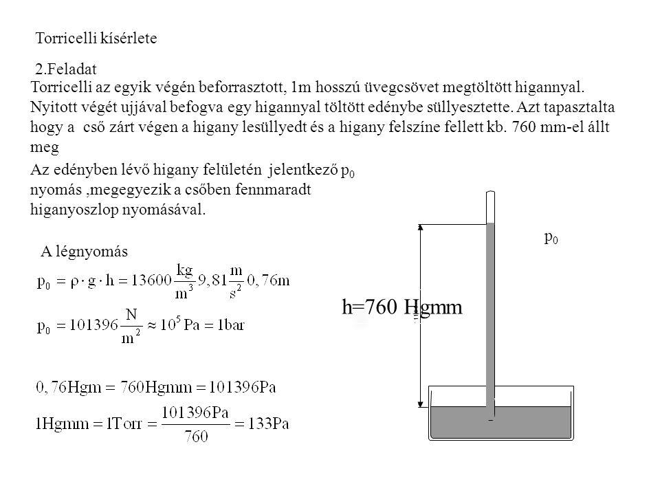 2.Feladat Torricelli kísérlete Torricelli az egyik végén beforrasztott, 1m hosszú üvegcsövet megtöltött higannyal. Nyitott végét ujjával befogva egy h