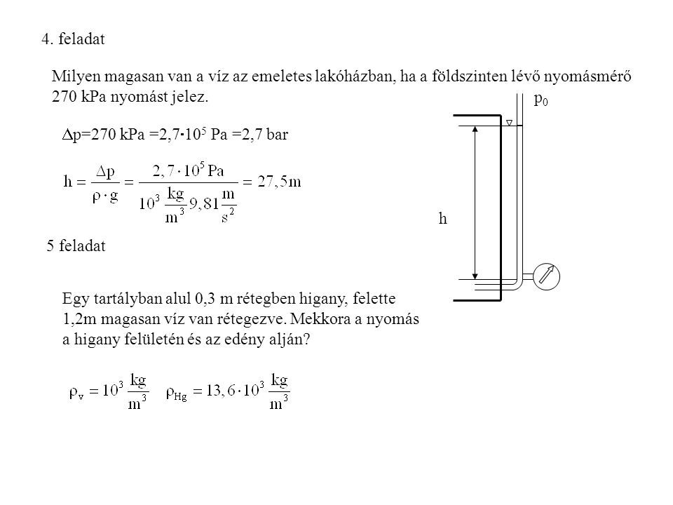4. feladat Milyen magasan van a víz az emeletes lakóházban, ha a földszinten lévő nyomásmérő 270 kPa nyomást jelez. h p0p0  p=270 kPa =2,7  10 5 Pa