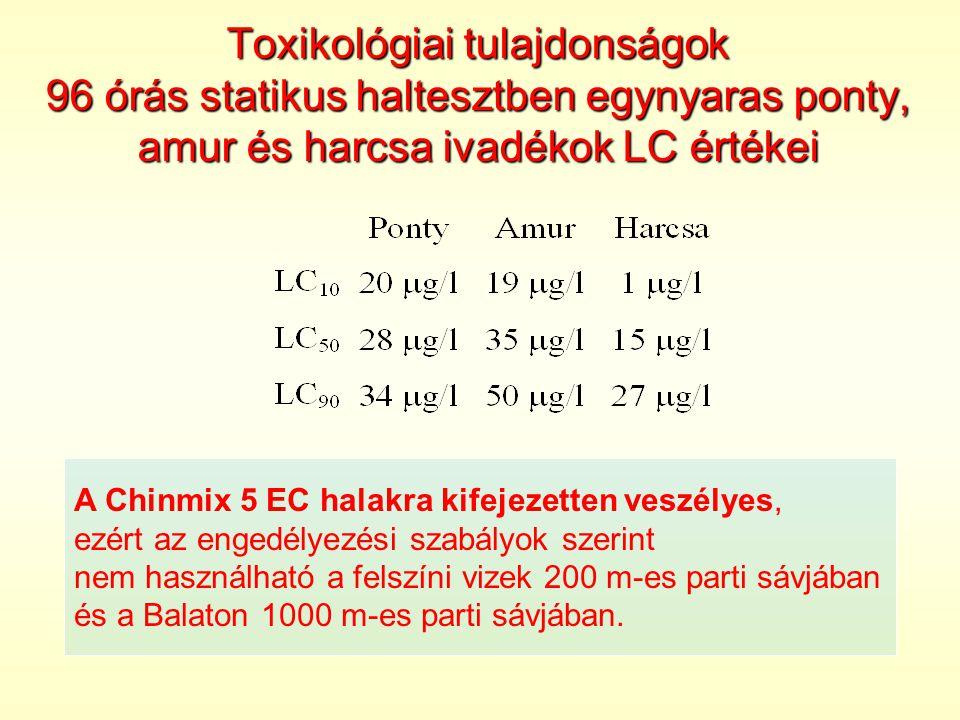 Toxikológiai tulajdonságok 96 órás statikus haltesztben egynyaras ponty, amur és harcsa ivadékok LC értékei A Chinmix 5 EC halakra kifejezetten veszélyes, ezért az engedélyezési szabályok szerint nem használható a felszíni vizek 200 m-es parti sávjában és a Balaton 1000 m-es parti sávjában.