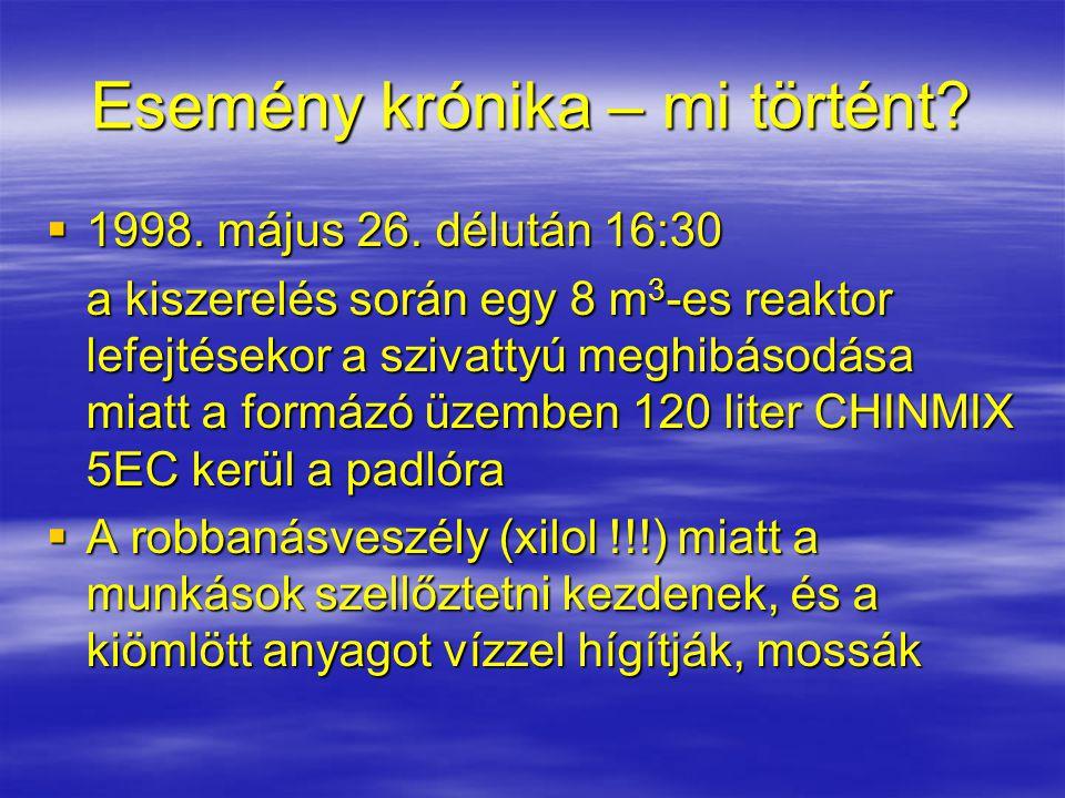 Esemény krónika – mi történt?  1998. május 26. délután 16:30 a kiszerelés során egy 8 m 3 -es reaktor lefejtésekor a szivattyú meghibásodása miatt a