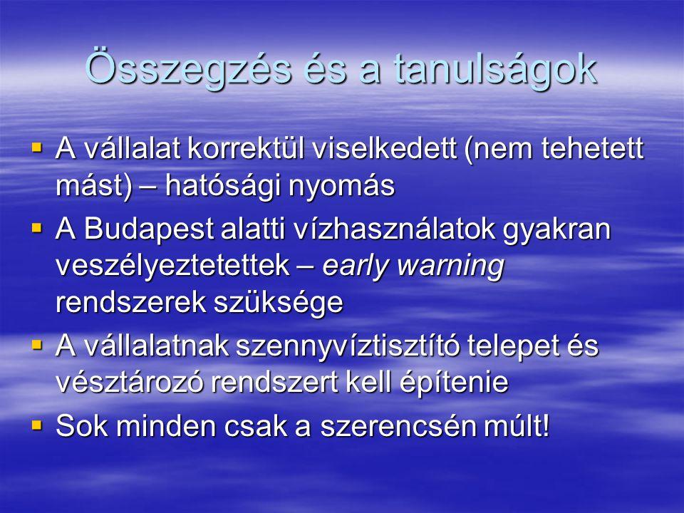 Összegzés és a tanulságok  A vállalat korrektül viselkedett (nem tehetett mást) – hatósági nyomás  A Budapest alatti vízhasználatok gyakran veszélyeztetettek – early warning rendszerek szüksége  A vállalatnak szennyvíztisztító telepet és vésztározó rendszert kell építenie  Sok minden csak a szerencsén múlt!