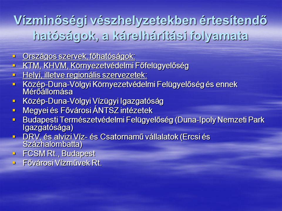 Vízminőségi vészhelyzetekben értesítendő hatóságok, a kárelhárítási folyamata  Országos szervek, főhatóságok:  KTM, KHVM, Környezetvédelmi Főfelügye