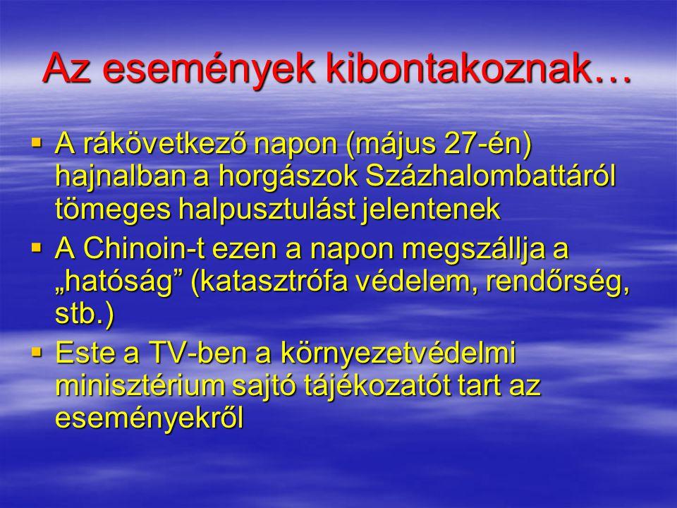 """Az események kibontakoznak…  A rákövetkező napon (május 27-én) hajnalban a horgászok Százhalombattáról tömeges halpusztulást jelentenek  A Chinoin-t ezen a napon megszállja a """"hatóság (katasztrófa védelem, rendőrség, stb.)  Este a TV-ben a környezetvédelmi minisztérium sajtó tájékozatót tart az eseményekről"""