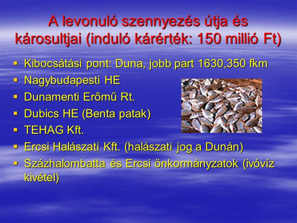 A levonuló szennyezés útja és károsultjai (induló kárérték: 150 millió Ft)  Kibocsátási pont: Duna, jobb part 1630,350 fkm  Nagybudapesti HE  Dunam