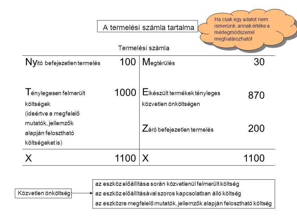 A termelési számla tartalma Termelési számla Ny itó befejezetlen termelés M egtérülés T énylegesen felmerült költségek (ideértve a megfelelő mutatók, jellemzők alapján felosztható költségeket is) E lkészült termékek tényleges közvetlen önköltségen Z áró befejezetlen termelés XX 100 1000 30 870 200 1100 Közvetlen önköltség: az eszköz előállítása során közvetlenül felmerült költség az eszköz előállításával szoros kapcsolatban álló költség az eszközre megfelelő mutatók, jellemzők alapján felosztható költség Ha csak egy adatot nem ismerünk, annak értéke a mérlegmódszerrel meghatározható.